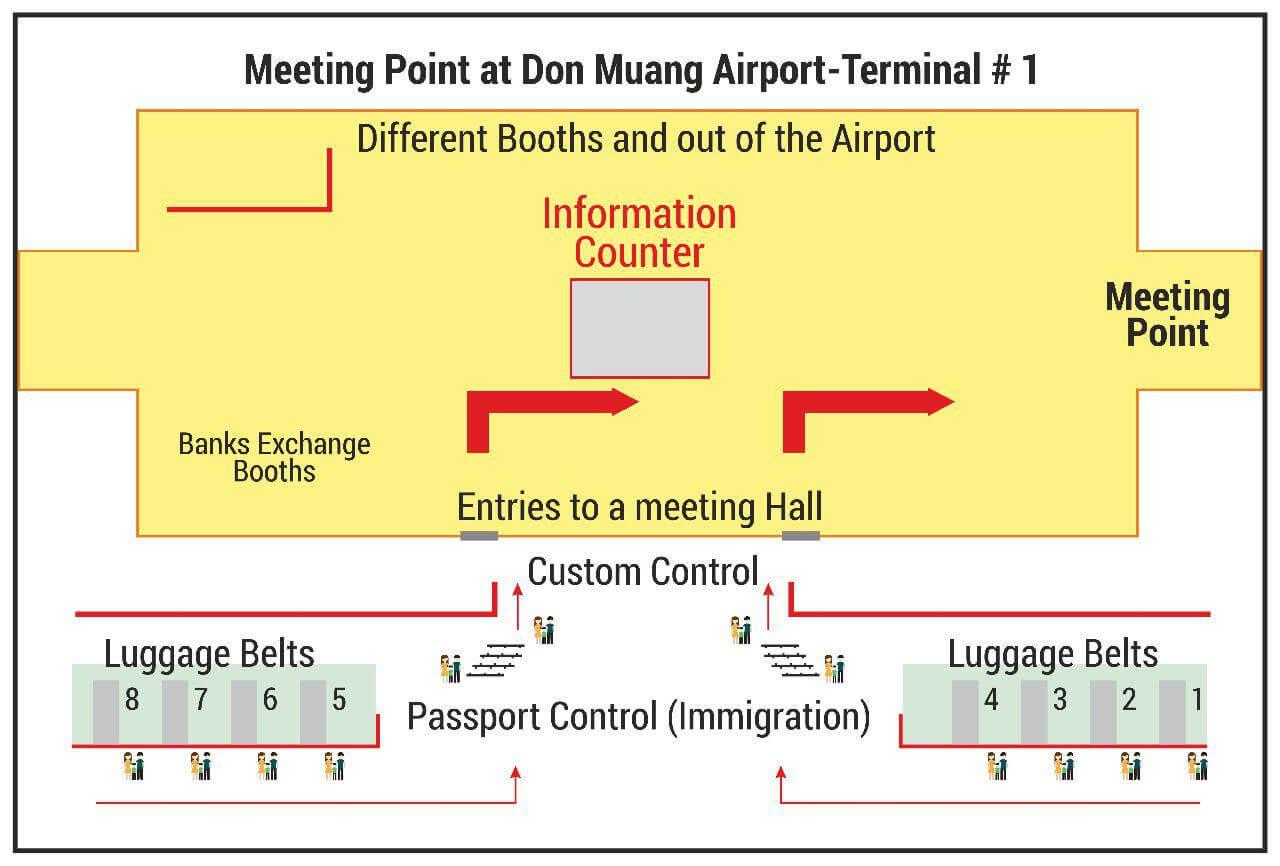 Hotels Near Don Muang Airport Bangkok Thailand